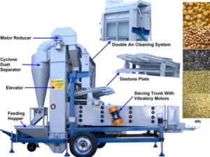 Sesame Cleaning Machine / Seed Cleaner with Best Price pictures & photos