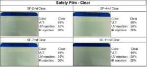 8mil Transparency Window Glass Protection Safety & Security Window Film pictures & photos