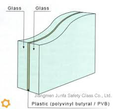 Laminated Glass for Office (Indoor)