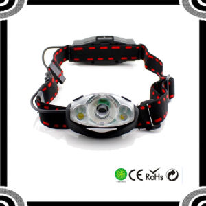R2 & 1W Headlight Type Fishing, Camping, Hiking LED Head Lamp pictures & photos