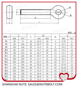 Tainless Steel SS304 SS316 Eye Bolt DIN444 pictures & photos