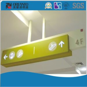 Exit Guide Panel Slim Light Box pictures & photos