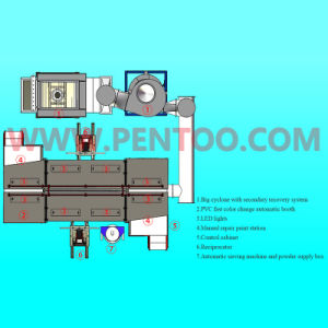 Automatic Powder Coating Booth in Powder Coating Line pictures & photos
