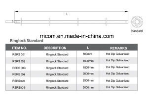 Hot DIP Galvanized Ringlock Scaffolding Standard pictures & photos