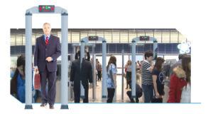Column Door Design Type Walk Through Metal Detectors pictures & photos