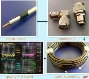 Rg174 Cable for GPS or Antenna pictures & photos