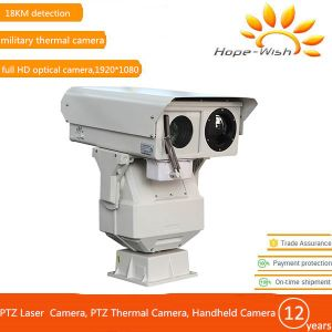 Full HD Optical Camera Thermal Camera pictures & photos