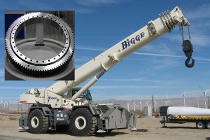Slewing Bearings for Truck Cranes pictures & photos
