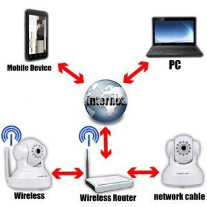 HD 720p Pan/Tilt P2p PNP Mini Indoor Wireless WiFi IP Camera pictures & photos