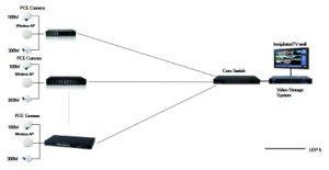 Saicom(SCG2-1124PF)24Port Gigabit Switch 10/100/1000Mbps Gigabit Ethernet Desktop Network POE Switches pictures & photos