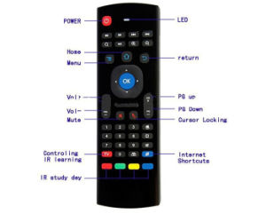 Mx3 Air Mouse Wireless for Android TV Box pictures & photos