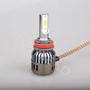 Super Brightness Auto Parts 32W 2800lm LED Headlamp for Sale pictures & photos