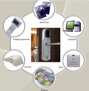 Security Hotel Room Electronic Card Lock System pictures & photos