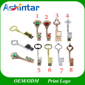 Metal USB Flash Drive Waterproof Mini USB Pendrive pictures & photos