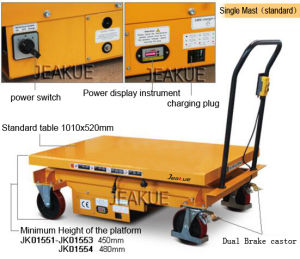 Factory Price Electric Lift Table pictures & photos