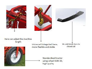 Pto Powered Potato Digger How to Harvest Potatoes pictures & photos
