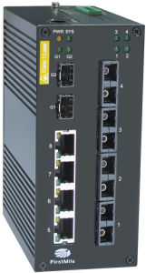 Managed Industrial Ethernet Switch IDS 410-2g-4f pictures & photos