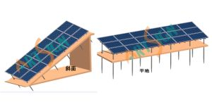 Solar Mounting System 6 Row with Ground Screw-04 pictures & photos