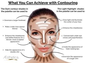 New Concealer Foundation Cream Palette Nature Moisturizer Whitening Makeup Tools pictures & photos