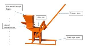 Hr1-30 Cheap Small Manual Brick Making Machine for Earth Clay Interlocking Press Brick pictures & photos