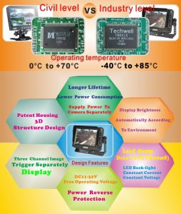 "5"" Digital TFT-LCD Color Monitor for Trucks with DC 11-32V pictures & photos"