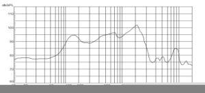 102mm 8ohm 3W Full Range Speaker for Alarm System Audio Auto pictures & photos