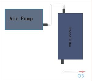 Durable Ozone Air Purifier HK-A1 for Wholesale pictures & photos
