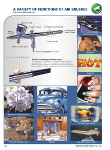 Hymair Push-Button Action Air Brush (Siphon Feed) (EW-220) pictures & photos
