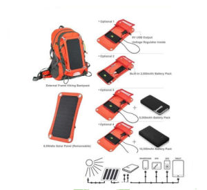 2016 Hot Selling Phone Charger Backpack, Solar Power Bank pictures & photos