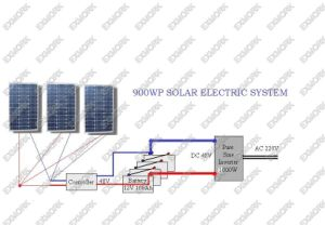 Excellent 125w/35v Solar Panel /Photovoltaic Cell