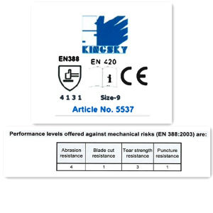 13G White PU Coated Safety Work Gloves (5537) pictures & photos