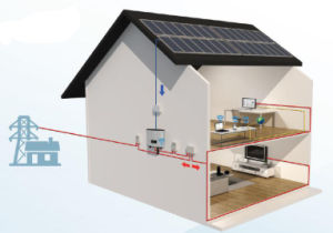 5kw/6kw/7kw/9kw/10kw/11kw Three Phase Grid Tie Solar Inverter for Us pictures & photos
