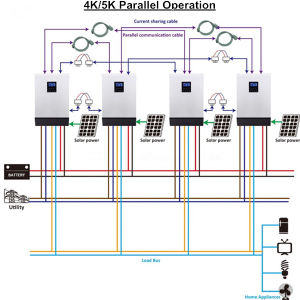 5kVA Inbuilt MPPT Solar Controller with Parallel Function PV Hybrid Inverter for 3 Phase Equipment pictures & photos