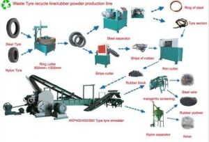 with CE, ISO9001 Waste Tyre Cracker Mill pictures & photos