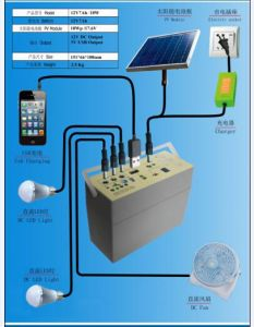 Mini and High Quality Mobile 10W Power DC Solar Generator