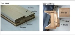 Interior MDF Laminate PVC Door pictures & photos