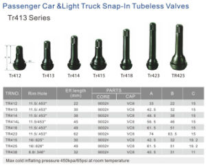 Tr412 Tr413 Tr414 Tire Tyre Valve/Snap-in Tubeless Valves with Rubber Material pictures & photos