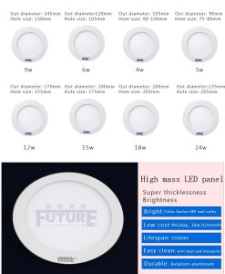 Cheapest Price 24W LED Round Panel with CE RoHS Approved pictures & photos