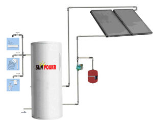 Flat Plate Solar Collector (SPFP) pictures & photos