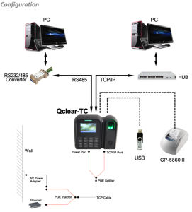 MIFARE Card Reader and Fingerprint Time Attendance Terminal (Qclear-TC/MF) pictures & photos