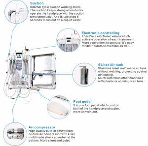 Mobile Dental Unit / Portable Dental Unit pictures & photos