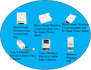 Three Phase Remote Tariff Control Smart Energy Meter Internal Micro Power Wireless Communication Node pictures & photos