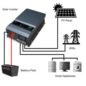 4-12kw Pure Sine Wave Hybrid Power Inverter for Solar System pictures & photos