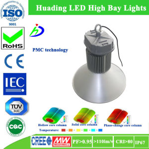 LED Industrial Light Wih CREE High Luminous