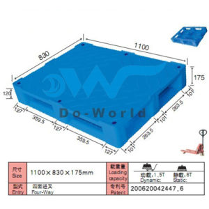 Flat Surface Plastic Pallet in Size L1100*W830*H175mm (In Steels) pictures & photos
