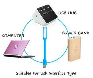 Portable Xiao Mi USB LED Light for PC Laptop Power Bank Partner pictures & photos