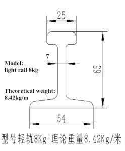 1)9kg, 55q / Q235 6m-12m Light Rail Steel 17# pictures & photos