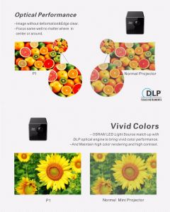 Intelligent P1 Portable Pocket Digital LED HD Home Theater Multimedia Projector pictures & photos