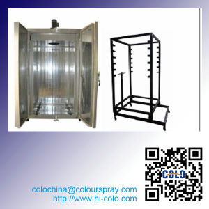 Sri Lanka Electric Powder Coating Curing Oven Supplier pictures & photos