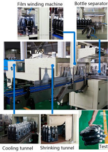 Automatic PE Film Shrink Wrapping Machine Ycd pictures & photos